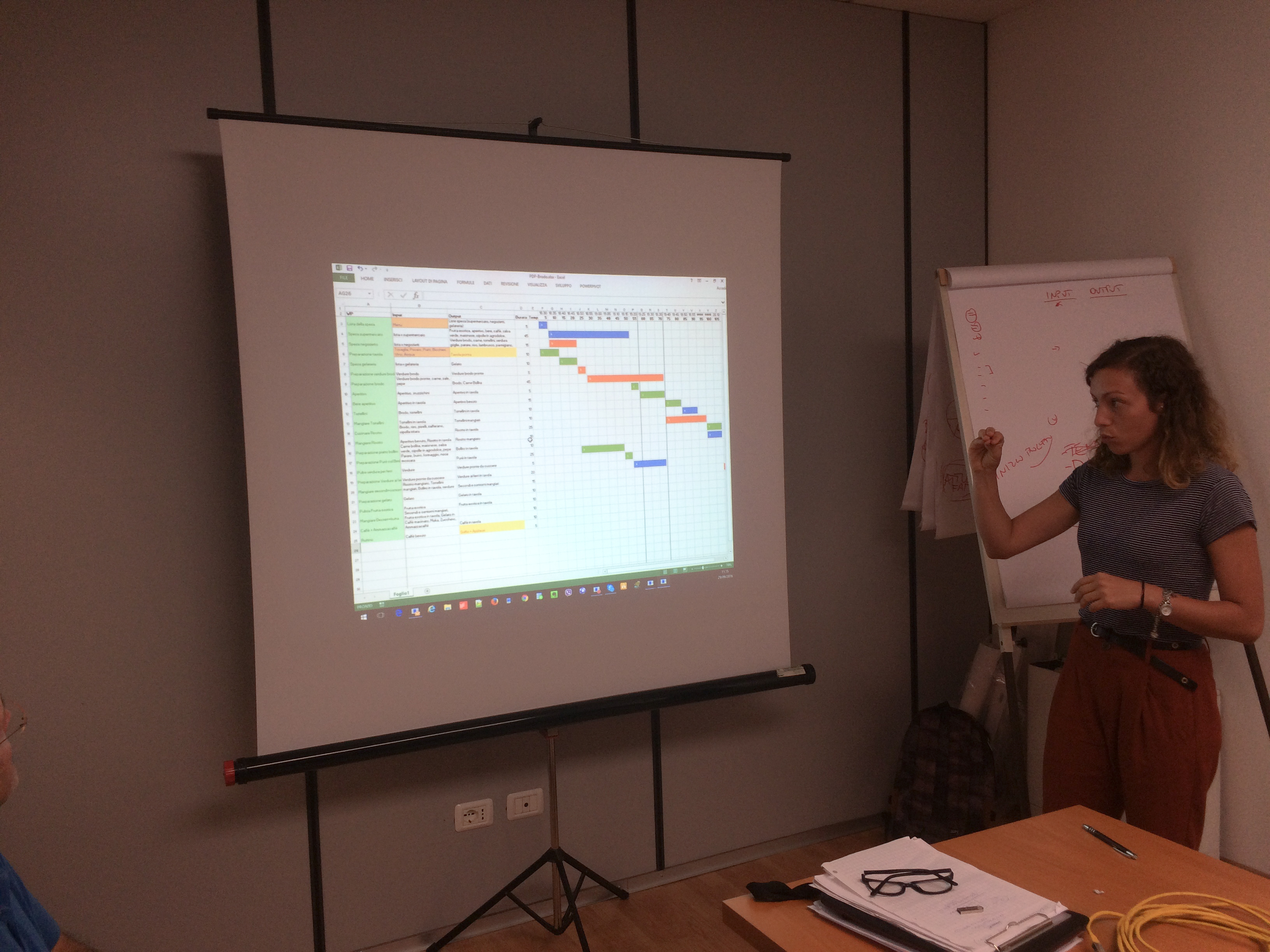 Project Management per tutto il team di Cast Group Modena