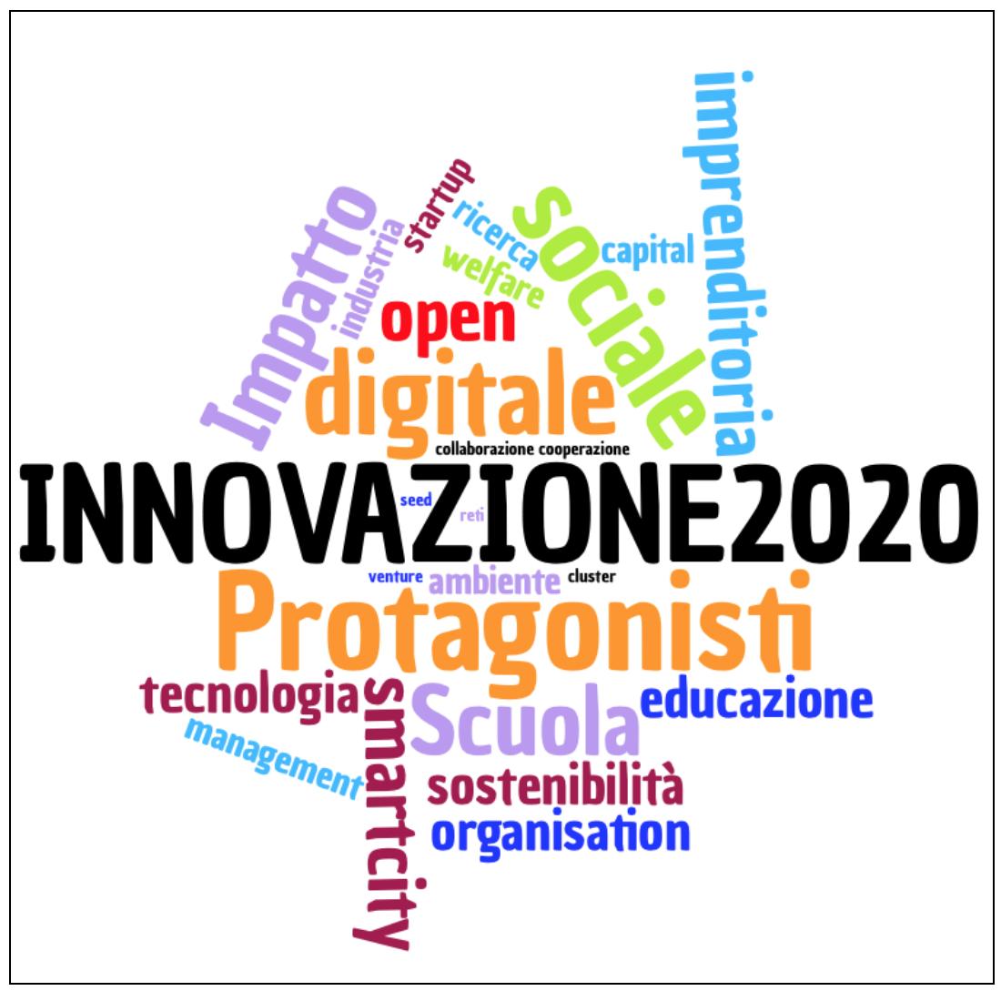 innovazione 2020